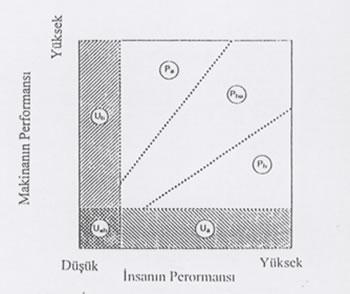 5CD_tasarim_karar_matrisi.jpg