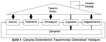 D8F_is_sistemleri.jpg