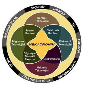 D83_mekatronik_sema.jpg