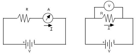 Ampermetre ve Voltmetrenin devreye Bağlanışı
