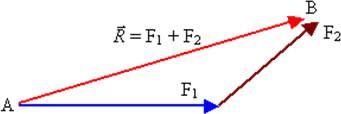 F71_uc_uca_ekleme_metodu_2.jpg