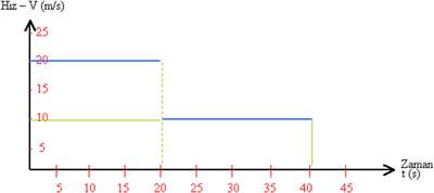 Z4E_sabit_hizli_hareket.jpg